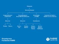 FABRE-organigrama-2021