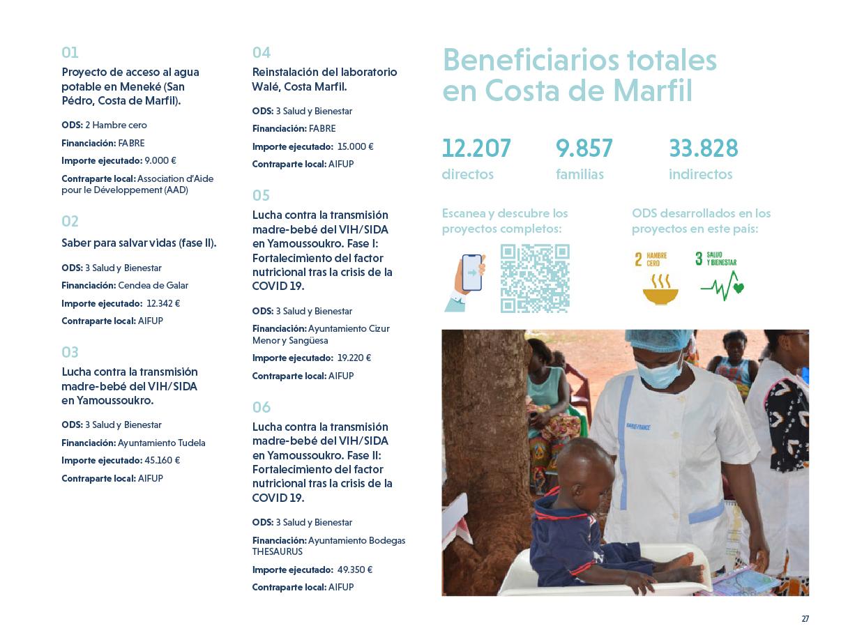 Página de proyectos de Costa de Marfil